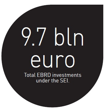 Total EBRD Investments